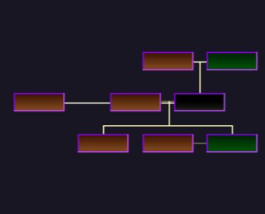 המדריך לתוכנות בניית עץ משפחה